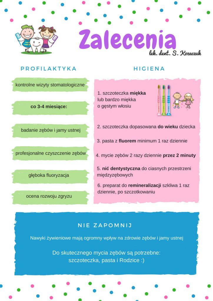 Stomatologiczne zalecenia profilaktyczne dla Dzieci